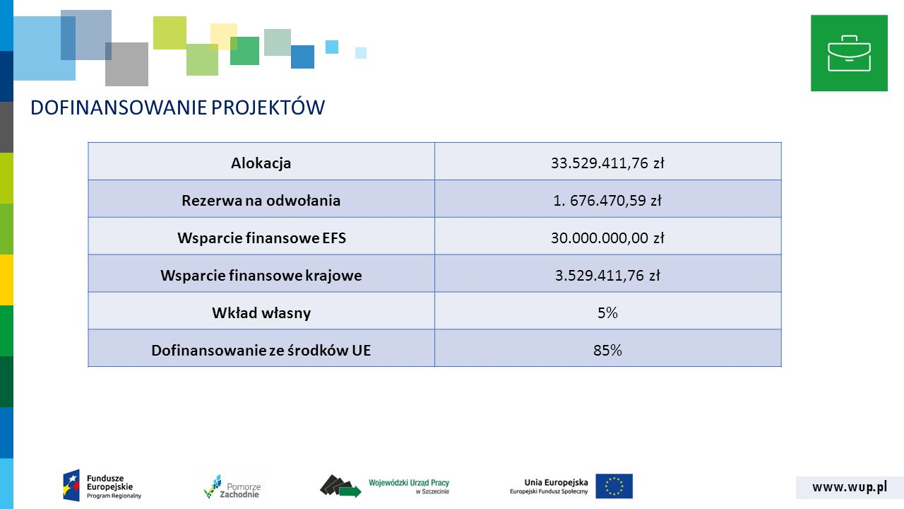 www.wup.pl KRYTERIA JAKOŚCI 1.