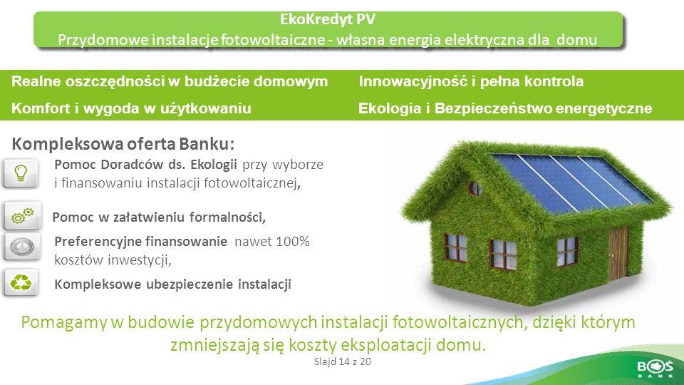 Slajd 14 z 20 EkoKredyt PV Przydomowe instalacje fotowoltaiczne - własna energia elektryczna dla domu EkoKredyt PV Przydomowe instalacje fotowoltaiczne - własna energia elektryczna dla domu Pomoc Doradców ds.