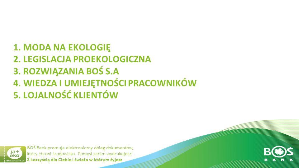 Slajd 2 z 20 Z korzyścią dla Ciebie i świata w którym żyjesz BOŚ Bank promuje elektroniczny obieg dokumentów, który chroni środowisko.