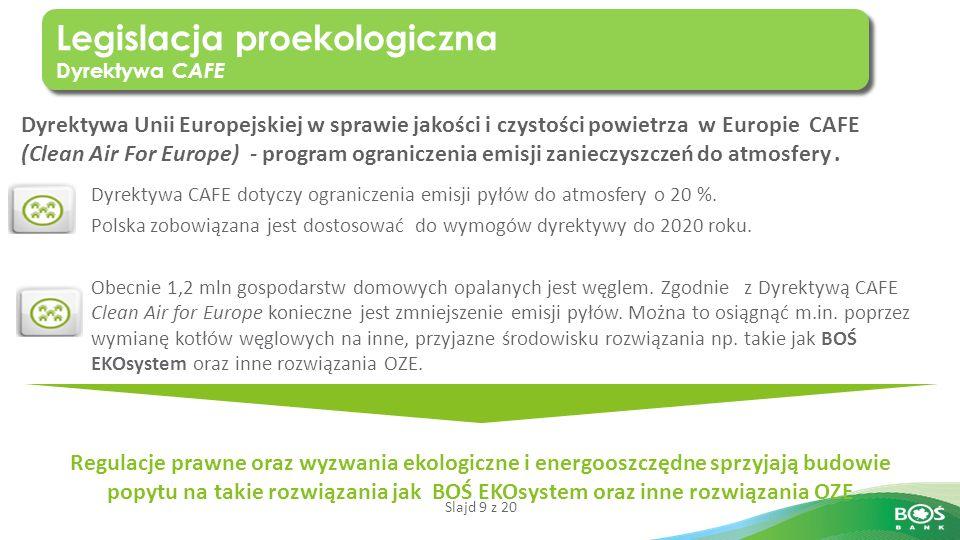 Slajd 9 z 20 Legislacja proekologiczna Dyrektywa CAFE Legislacja proekologiczna Dyrektywa CAFE Dyrektywa Unii Europejskiej w sprawie jakości i czystości powietrza w Europie CAFE (Clean Air For Europe) - program ograniczenia emisji zanieczyszczeń do atmosfery.