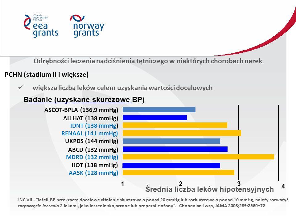 Odrębności leczenia nadciśnienia tętniczego w niektórych chorobach nerek PCHN (stadium II i większe) większa liczba leków celem uzyskania wartości docelowych Badanie (uzyskane skurczowe BP) 4 Średnia liczba leków hipotensyjnych 123 ASCOT-BPLA (136,9 mmHg) ALLHAT (138 mmHg) IDNT (138 mmHg) RENAAL (141 mmHg) UKPDS (144 mmHg) ABCD (132 mmHg) MDRD (132 mmHg) HOT (138 mmHg) AASK (128 mmHg) JNC VII - Jeżeli BP przekracza docelowe ciśnienie skurczowe o ponad 20 mmHg lub rozkurczowe o ponad 10 mmHg, należy rozważyć rozpoczęcie leczenia 2 lekami, jako leczenie skojarzone lub preparat złożony .