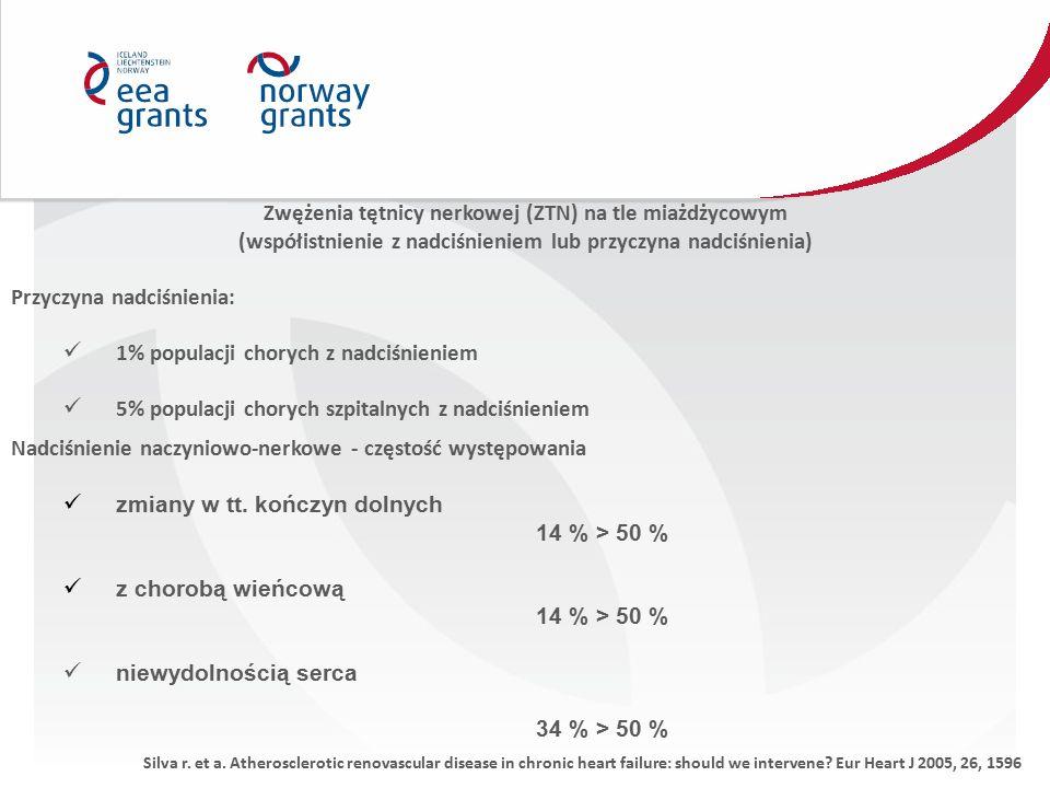 Zwężenia tętnicy nerkowej (ZTN) na tle miażdżycowym (współistnienie z nadciśnieniem lub przyczyna nadciśnienia) Przyczyna nadciśnienia: 1% populacji c