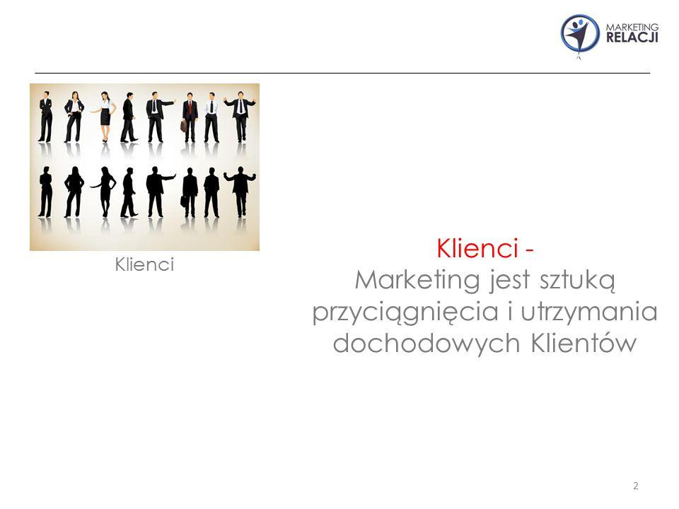 2 Klienci Klienci - Marketing jest sztuką przyciągnięcia i utrzymania dochodowych Klientów