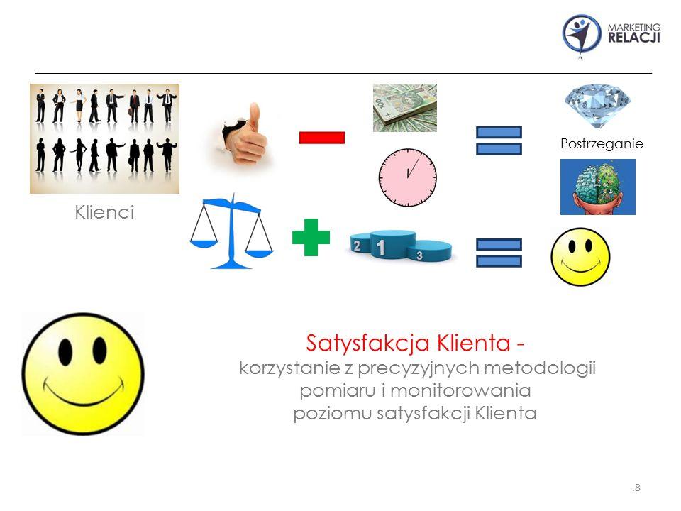 .8 Klienci Postrzeganie Satysfakcja Klienta - korzystanie z precyzyjnych metodologii pomiaru i monitorowania poziomu satysfakcji Klienta