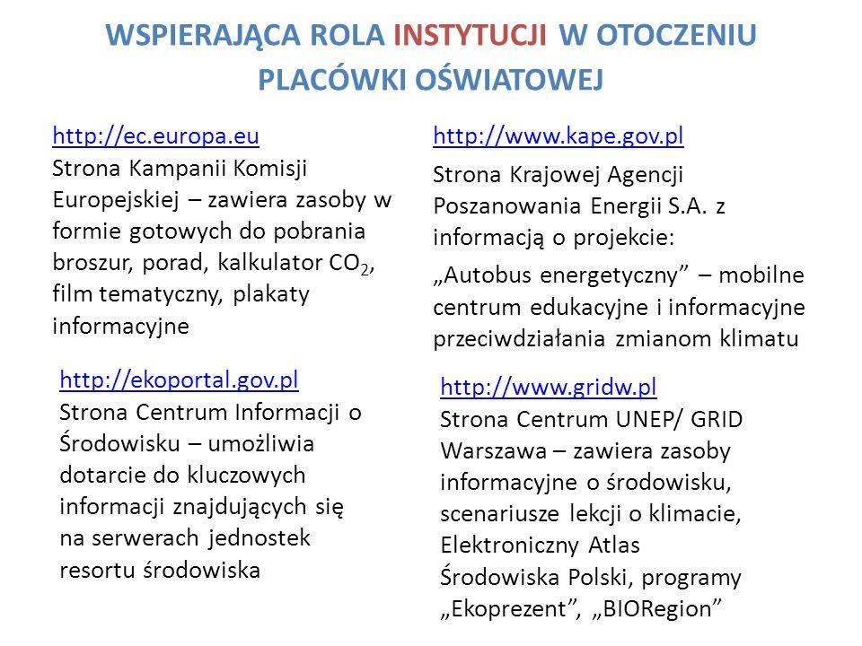 WSPIERAJĄCA ROLA INSTYTUCJI W OTOCZENIU PLACÓWKI OŚWIATOWEJ http://gios.gov.pl Strona Głównego Inspektoratu Ochrony Środowiska zawierające aktualne dane nt.