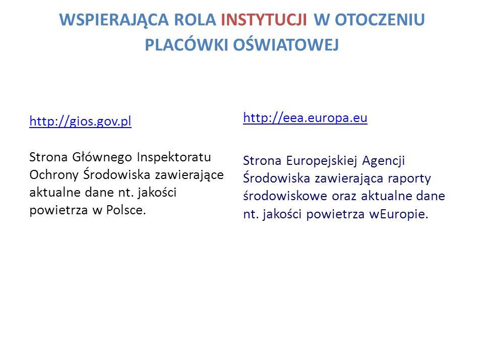 WSPIERAJĄCA ROLA INSTYTUCJI W OTOCZENIU PLACÓWKI OŚWIATOWEJ http://gios.gov.pl Strona Głównego Inspektoratu Ochrony Środowiska zawierające aktualne da