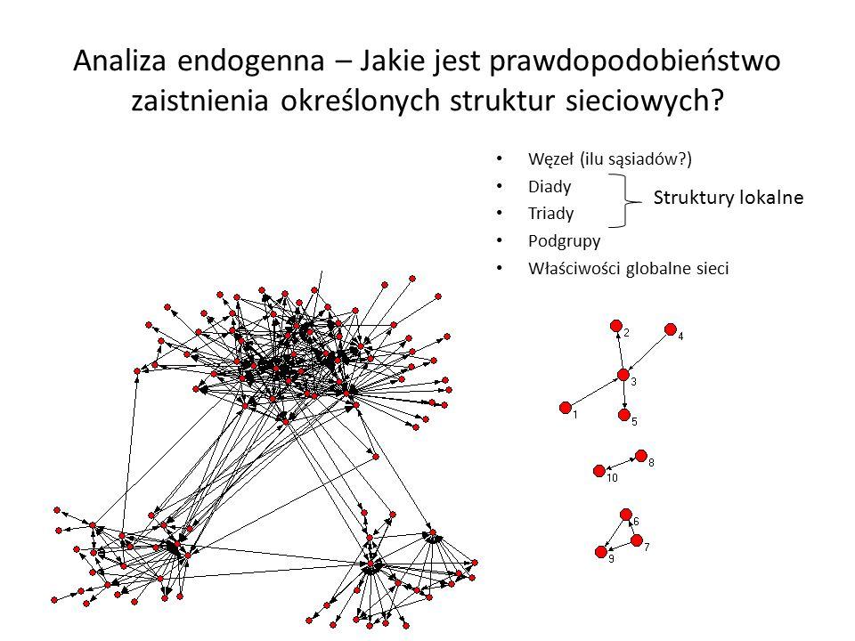 Analiza endogenna – Jakie jest prawdopodobieństwo zaistnienia określonych struktur sieciowych.