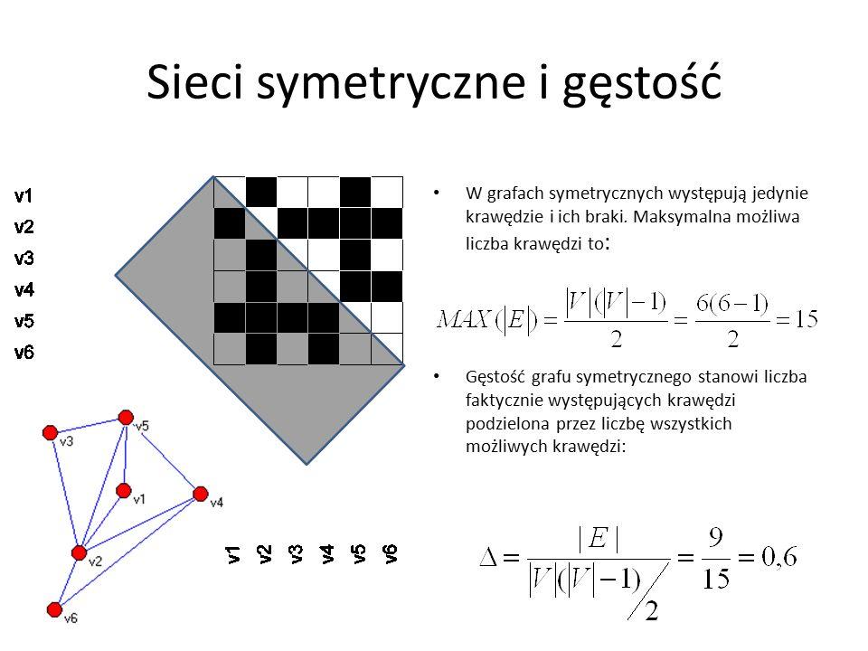 Sieci symetryczne i gęstość W grafach symetrycznych występują jedynie krawędzie i ich braki.