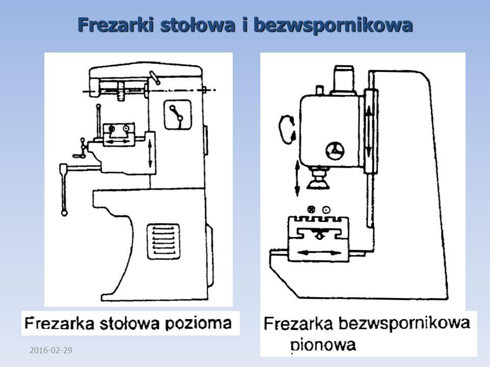 2016-02-299 Frezarka wzdłużna Charakterystyczną cechą frezarek wzdłużnych jest stół przesuwny jedynie w kierunku wzdłużnym (prostopadłym do osi wrzeciona), oraz przesuwne wrzecienniki i wysuwne wrzeciona.