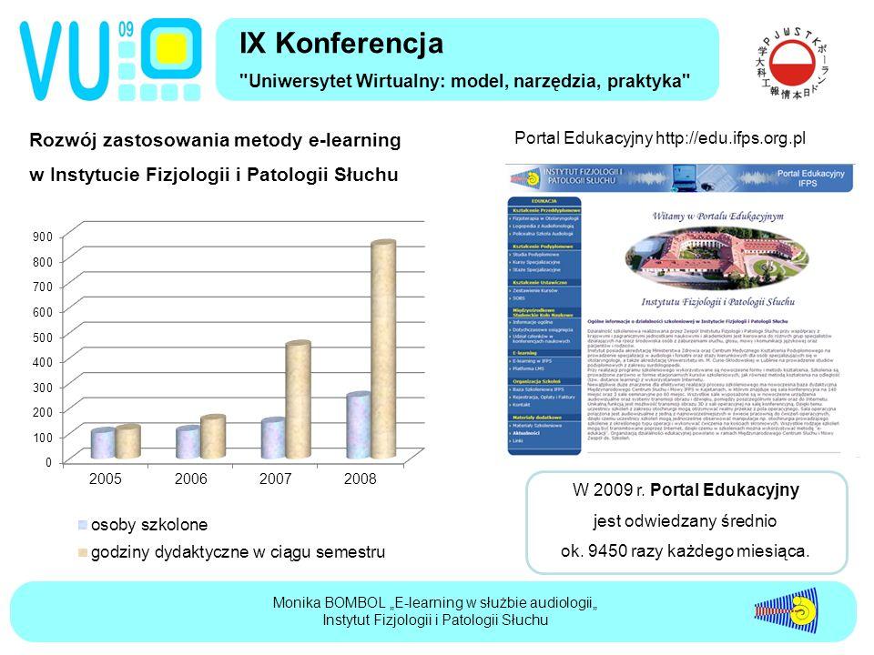 """Portal Edukacyjny http://edu.ifps.org.pl IX Konferencja Uniwersytet Wirtualny: model, narzędzia, praktyka Monika BOMBOL """"E-learning w służbie audiologii"""" Instytut Fizjologii i Patologii Słuchu W 2009 r."""