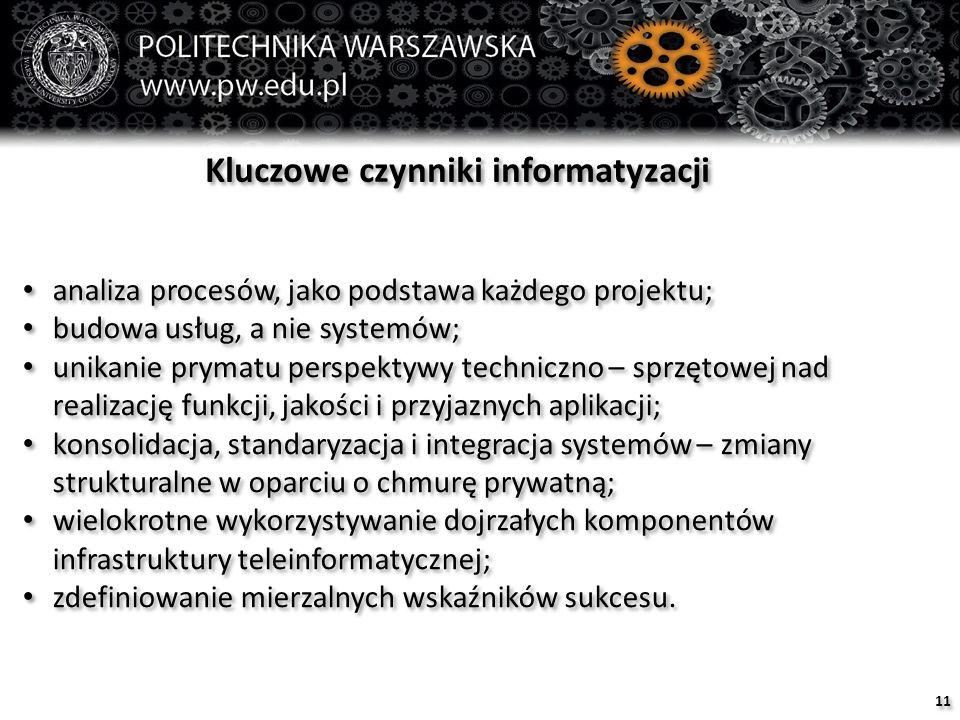 11 Kluczowe czynniki informatyzacji analiza procesów, jako podstawa każdego projektu; budowa usług, a nie systemów; unikanie prymatu perspektywy techniczno – sprzętowej nad realizację funkcji, jakości i przyjaznych aplikacji; konsolidacja, standaryzacja i integracja systemów – zmiany strukturalne w oparciu o chmurę prywatną; wielokrotne wykorzystywanie dojrzałych komponentów infrastruktury teleinformatycznej; zdefiniowanie mierzalnych wskaźników sukcesu.