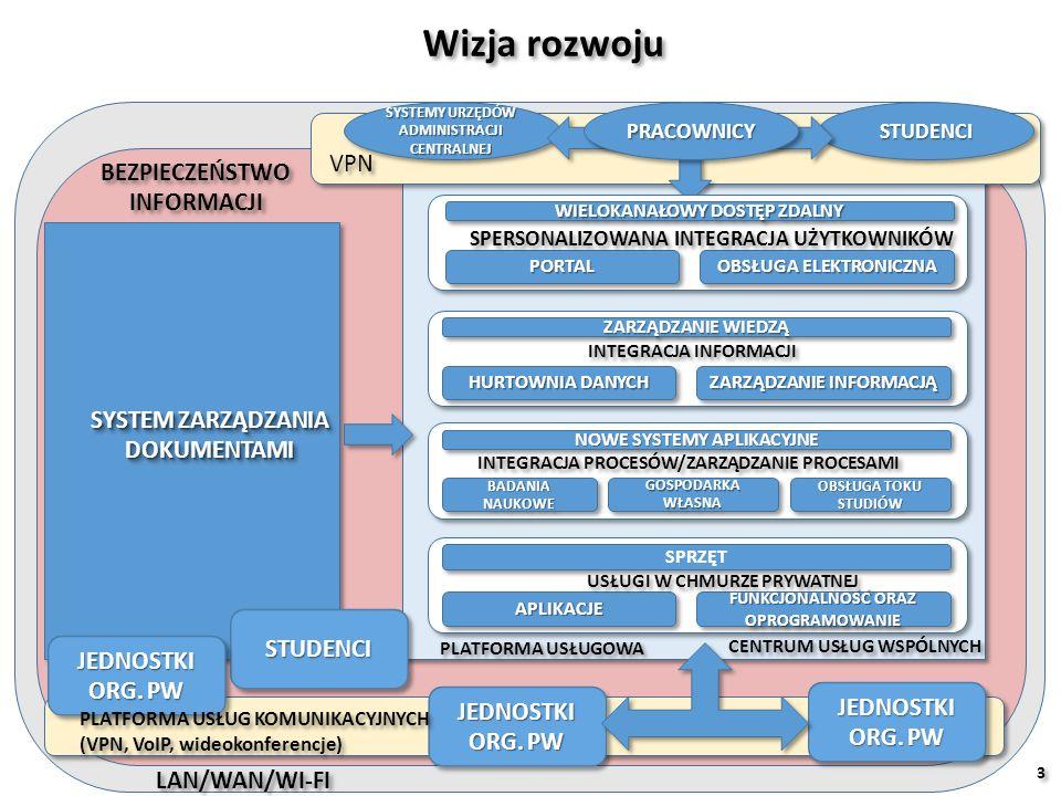 dziękujemy j.stanczak@ci.pw.edu.pl andrzej.zajkowski@pw.edu.pl dziękujemy j.stanczak@ci.