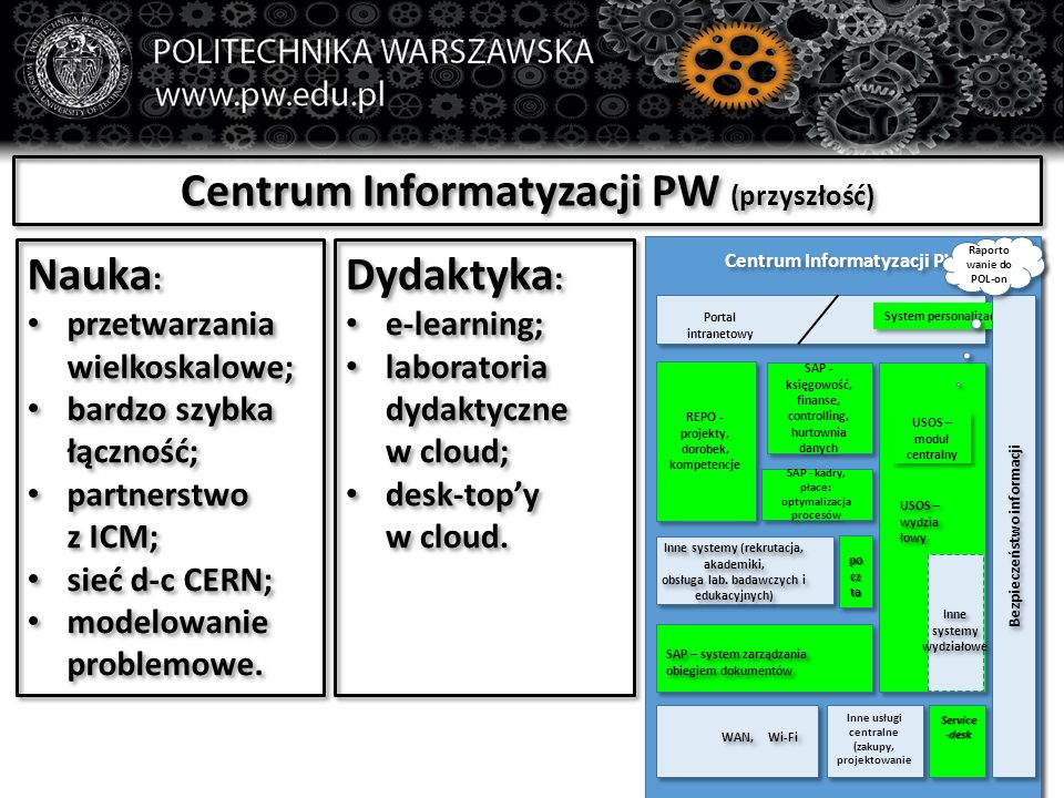 Dydaktyka : e-learning; laboratoria dydaktyczne w cloud; desk-top'y w cloud.