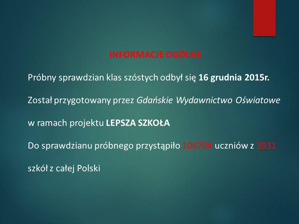 INFORMACJE OGÓLNE Próbny sprawdzian klas szóstych odbył się 16 grudnia 2015r. Został przygotowany przez Gdańskie Wydawnictwo Oświatowe w ramach projek