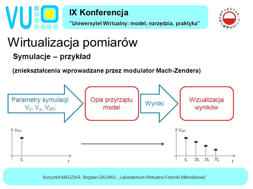 """Krzysztof MADZIAR, Bogdan GALWAS, """"Laboratorium Wirtualne Fotoniki Mikrofalowej Wirtualizacja pomiarów IX Konferencja Uniwersytet Wirtualny: model, narzędzia, praktyka Symulacje – przykład (zniekształcenia wprowadzane przez modulator Mach-Zendera) Parametry symulacji: V 0, V , V RF ; Opis przyrządu model Wyniki Wizualizacja wyników f V RF f0f0 f f0f0 3f 0 5f 0 7f 0"""