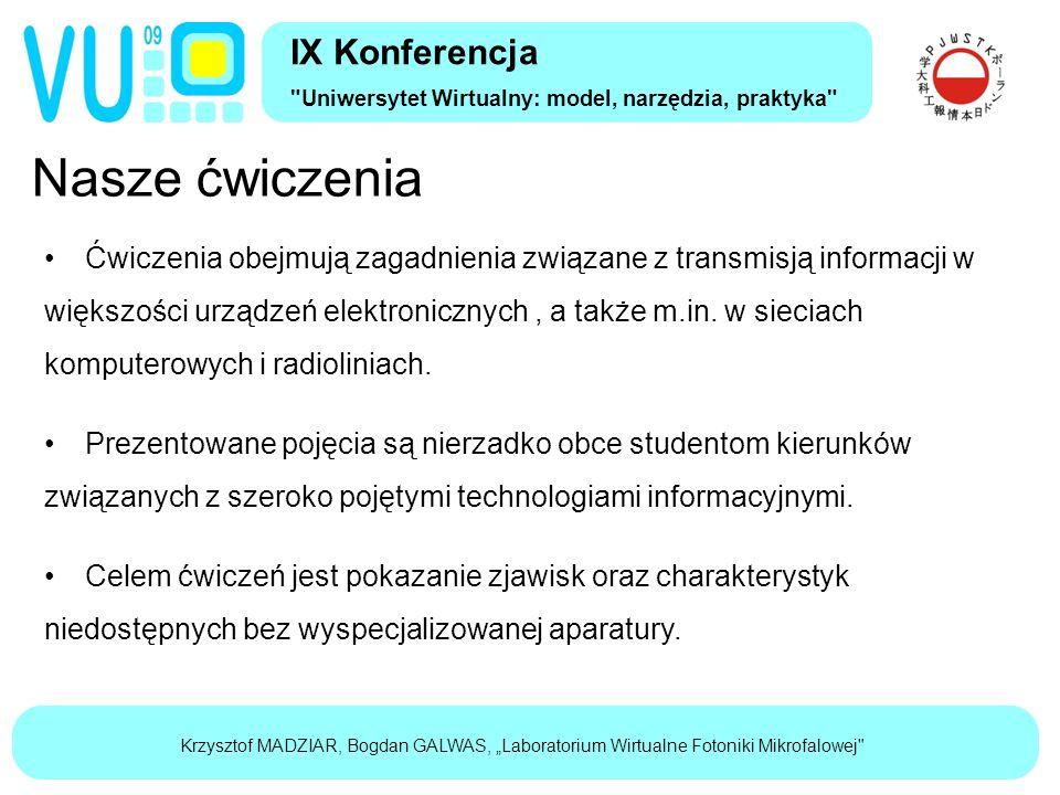 """Krzysztof MADZIAR, Bogdan GALWAS, """"Laboratorium Wirtualne Fotoniki Mikrofalowej Nasze ćwiczenia IX Konferencja Uniwersytet Wirtualny: model, narzędzia, praktyka Ćwiczenia obejmują zagadnienia związane z transmisją informacji w większości urządzeń elektronicznych, a także m.in."""