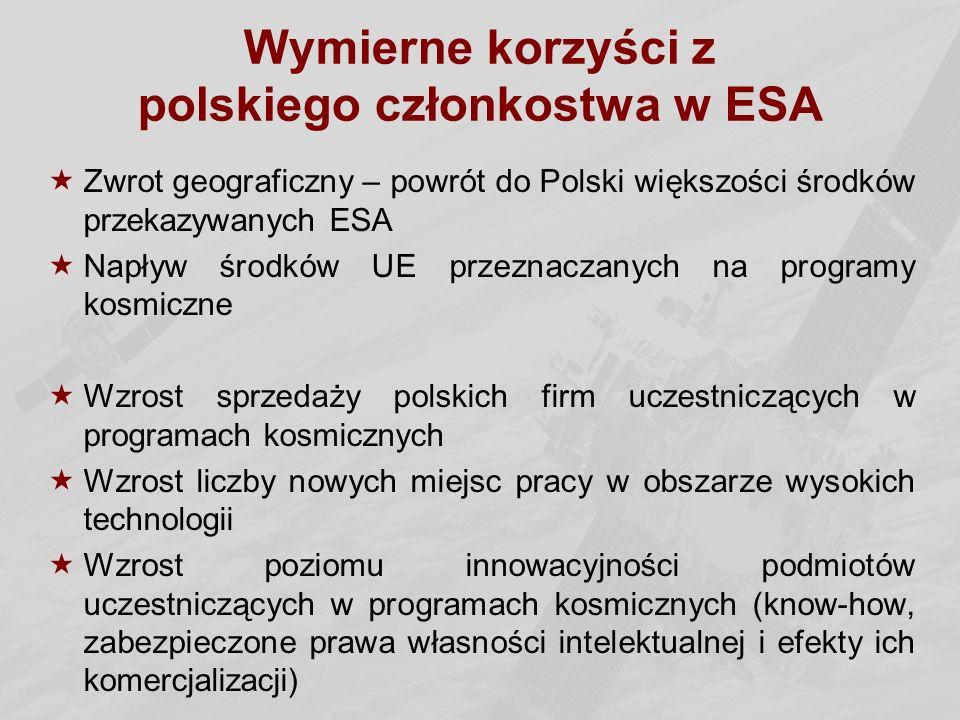 Wymierne korzyści z polskiego członkostwa w ESA  Zwrot geograficzny – powrót do Polski większości środków przekazywanych ESA  Napływ środków UE przeznaczanych na programy kosmiczne  Wzrost sprzedaży polskich firm uczestniczących w programach kosmicznych  Wzrost liczby nowych miejsc pracy w obszarze wysokich technologii  Wzrost poziomu innowacyjności podmiotów uczestniczących w programach kosmicznych (know-how, zabezpieczone prawa własności intelektualnej i efekty ich komercjalizacji)