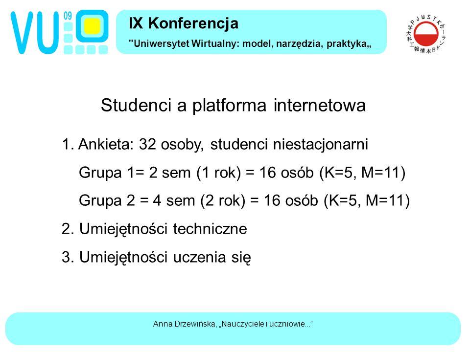 """Anna Drzewińska, """"Nauczyciele i uczniowie... Studenci a platforma internetowa 1."""