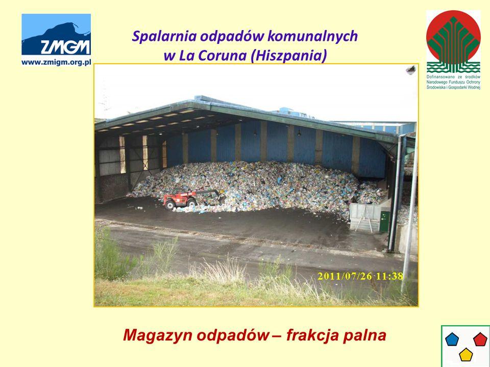 Spalarnia odpadów komunalnych w La Coruna (Hiszpania) Magazyn odpadów – frakcja palna