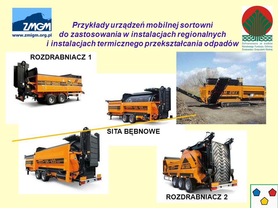 Przykłady urządzeń mobilnej sortowni do zastosowania w instalacjach regionalnych i instalacjach termicznego przekształcania odpadów SITA BĘBNOWE ROZDRABNIACZ 1 ROZDRABNIACZ 2