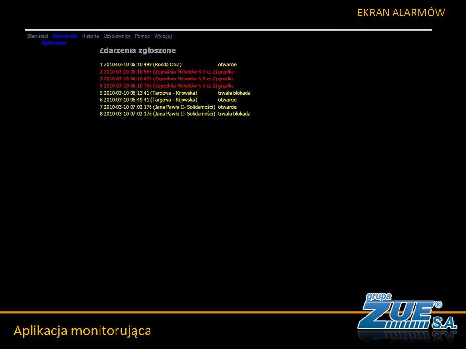 Szkic historyczny Aplikacja monitorująca EKRAN ALARMÓW