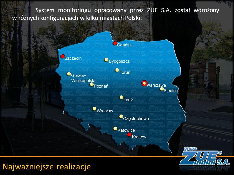 System monitoringu opracowany przez ZUE S.A.