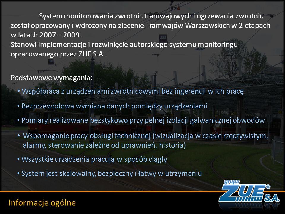 Szkic historyczny Efekty wdrożenia Wdrożenie systemu monitorowania zwrotnic pozwala na osiągnięcie szeregu korzyści.