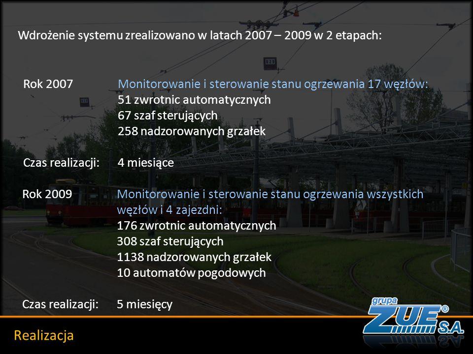 Wdrożenie systemu zrealizowano w latach 2007 – 2009 w 2 etapach: Rok 2007 Monitorowanie i sterowanie stanu ogrzewania 17 węzłów: 51 zwrotnic automatycznych 67 szaf sterujących 258 nadzorowanych grzałek Czas realizacji: 4 miesiące Realizacja Rok 2009 Monitorowanie i sterowanie stanu ogrzewania wszystkich węzłów i 4 zajezdni: 176 zwrotnic automatycznych 308 szaf sterujących 1138 nadzorowanych grzałek 10 automatów pogodowych Czas realizacji:5 miesięcy