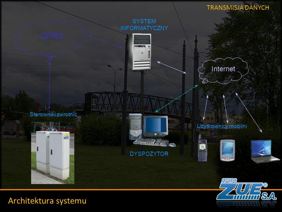 Architektura systemu URZĄDZENIA Urządzenia monitorujące wykonano w postaci prefabrykowanych tablic do montażu wewnątrz szaf sterujących i ogrzewających zwrotnice Instalacja nie ingeruje w strukturę sterownika zwrotnicy Elementy kontrolne są łatwo dostępne dla obsługi Lokalny wyświetlacz prezentuje istotne informacje Elementy pomiarowe są separowane galwanicznie Urządzenia mogą być łączone ze sobą w większe grupy funkcjonalne Komunikacja z serwerem za pomocą GPRS Sterowanie lokalne i zdalne