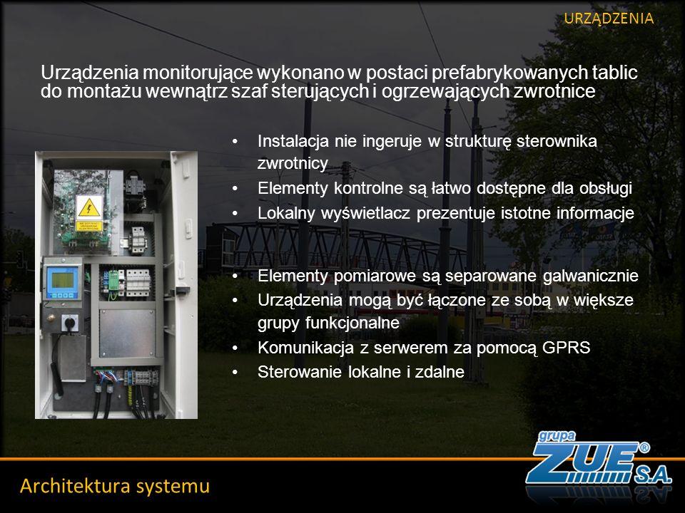 ZUE S.A.ul. Jugowicka 6a 30-443 Kraków, POLSKA tel.