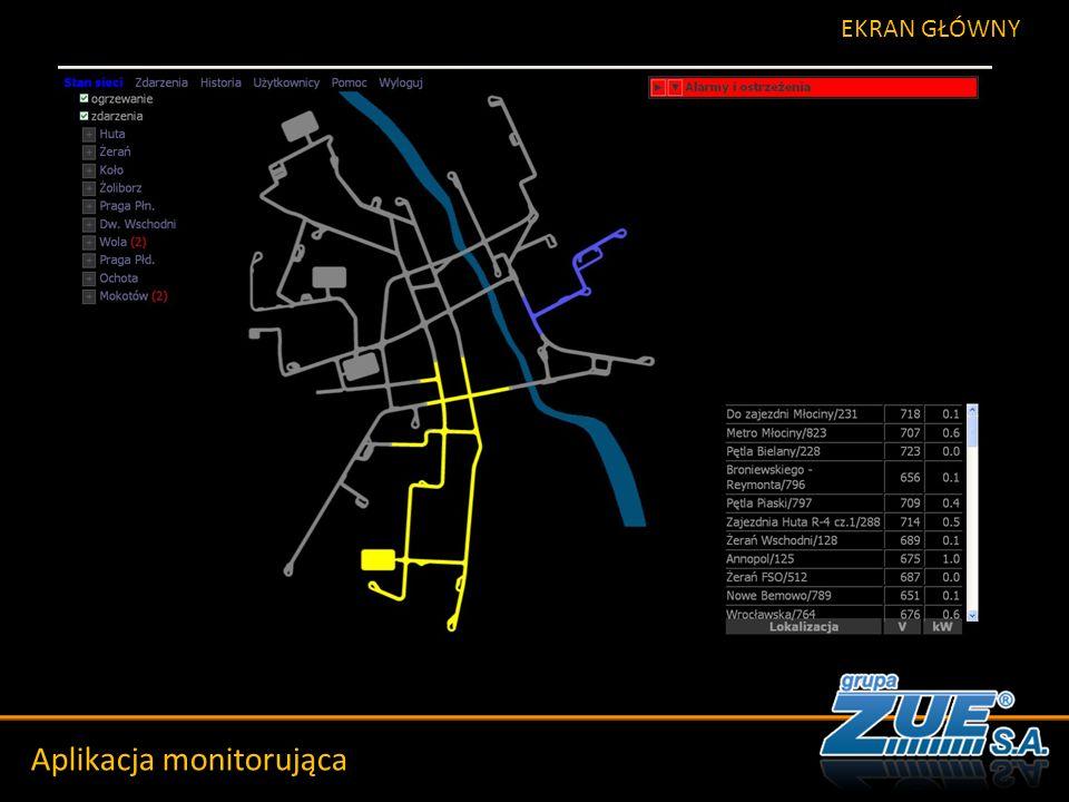 Szkic historyczny Aplikacja monitorująca EKRAN GŁÓWNY
