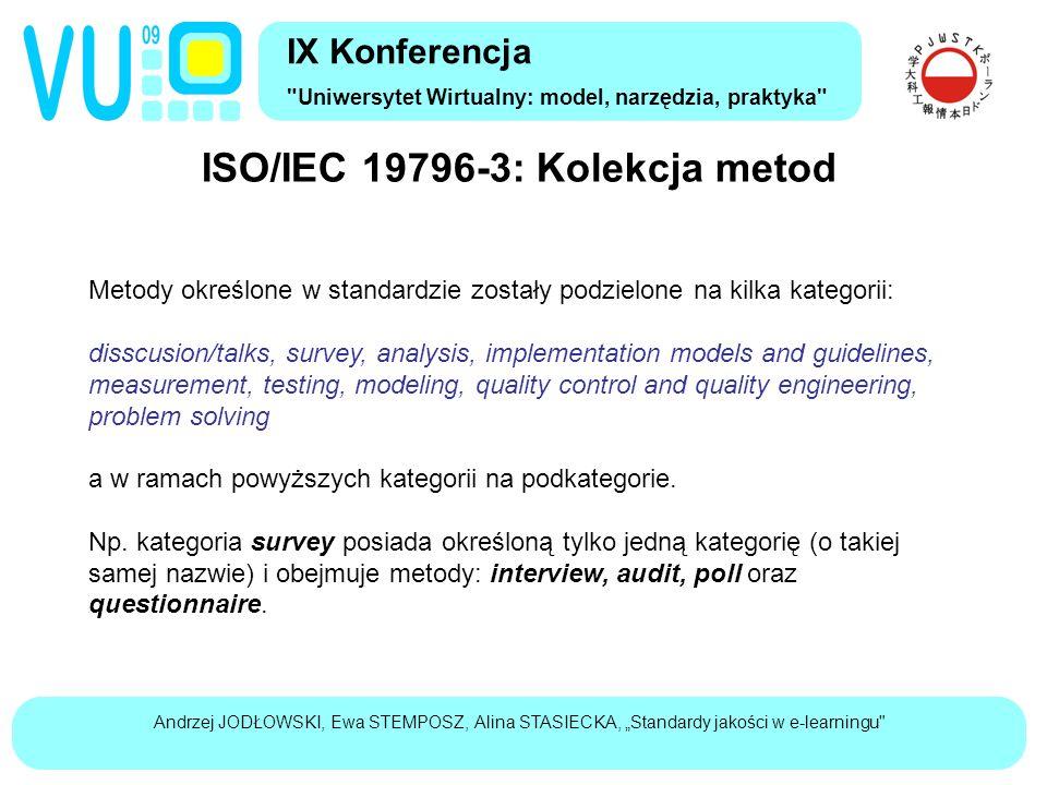 """Andrzej JODŁOWSKI, Ewa STEMPOSZ, Alina STASIECKA, """"Standardy jakości w e-learningu ISO/IEC 19796-3: Kolekcja metod IX Konferencja Uniwersytet Wirtualny: model, narzędzia, praktyka Metody określone w standardzie zostały podzielone na kilka kategorii: disscusion/talks, survey, analysis, implementation models and guidelines, measurement, testing, modeling, quality control and quality engineering, problem solving a w ramach powyższych kategorii na podkategorie."""