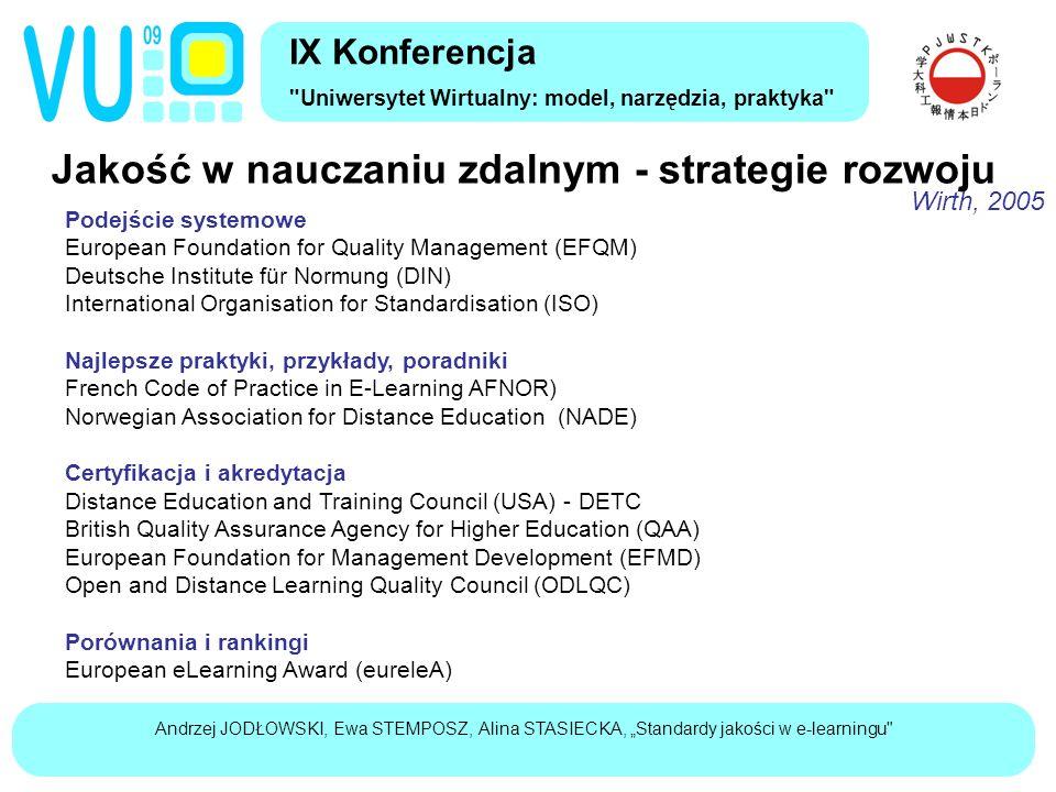 """Andrzej JODŁOWSKI, Ewa STEMPOSZ, Alina STASIECKA, """"Standardy jakości w e-learningu ISO / IEC JTC1 SC36 WG 5 Information technology -- Learning, education and training -- Quality management, assurance and metrics IX Konferencja Uniwersytet Wirtualny: model, narzędzia, praktyka ISO/IEC 19796-1:2005: Part1: General approach (Reference Framework for the Description Quality – RFDQ) ISO/IEC 19796-2: Part 2: Harmonized quality model ISO/IEC 19796-3:2009: Part 3: Reference methods and metrics ISO/IEC 19796-4: Part 4: Best practice and implementation guide ISO/IEC 19796-5: Part 5: How to use ISO/IEC 19796-1"""