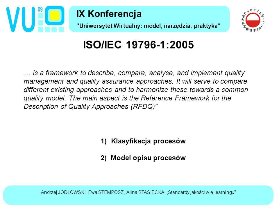 """Andrzej JODŁOWSKI, Ewa STEMPOSZ, Alina STASIECKA, """"Standardy jakości w e-learningu ISO/IEC 19796-3: Model opisu metryk IX Konferencja Uniwersytet Wirtualny: model, narzędzia, praktyka Opis metryki obejmuje kilkanaście cech (categories): ID, name, objective, description, source, rights, scope, metrics type, periods, actors, annotation, and experience Każda cecha jest opisywana za pomocą kilku elementów: ID code, data type, description, mandatory, cardinality, and example"""