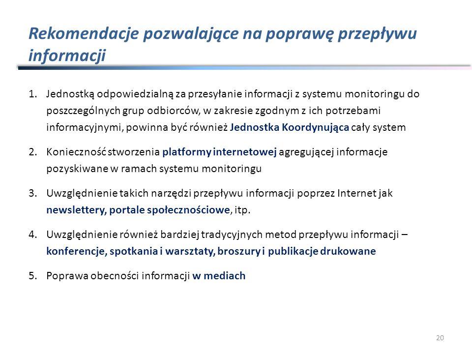 Rekomendacje pozwalające na poprawę przepływu informacji 1.Jednostką odpowiedzialną za przesyłanie informacji z systemu monitoringu do poszczególnych grup odbiorców, w zakresie zgodnym z ich potrzebami informacyjnymi, powinna być również Jednostka Koordynująca cały system 2.Konieczność stworzenia platformy internetowej agregującej informacje pozyskiwane w ramach systemu monitoringu 3.Uwzględnienie takich narzędzi przepływu informacji poprzez Internet jak newslettery, portale społecznościowe, itp.