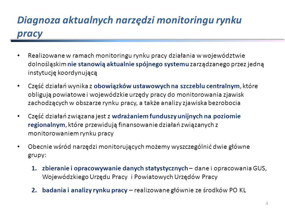 Diagnoza aktualnych narzędzi monitoringu rynku pracy Realizowane w ramach monitoringu rynku pracy działania w województwie dolnośląskim nie stanowią aktualnie spójnego systemu zarządzanego przez jedną instytucję koordynującą Część działań wynika z obowiązków ustawowych na szczeblu centralnym, które obligują powiatowe i wojewódzkie urzędy pracy do monitorowania zjawisk zachodzących w obszarze rynku pracy, a także analizy zjawiska bezrobocia Część działań związana jest z wdrażaniem funduszy unijnych na poziomie regionalnym, które przewidują finansowanie działań związanych z monitorowaniem rynku pracy Obecnie wśród narzędzi monitorujących możemy wyszczególnić dwie główne grupy: 1.zbieranie i opracowywanie danych statystycznych – dane i opracowania GUS, Wojewódzkiego Urzędu Pracy i Powiatowych Urzędów Pracy 2.badania i analizy rynku pracy – realizowane głównie ze środków PO KL 4
