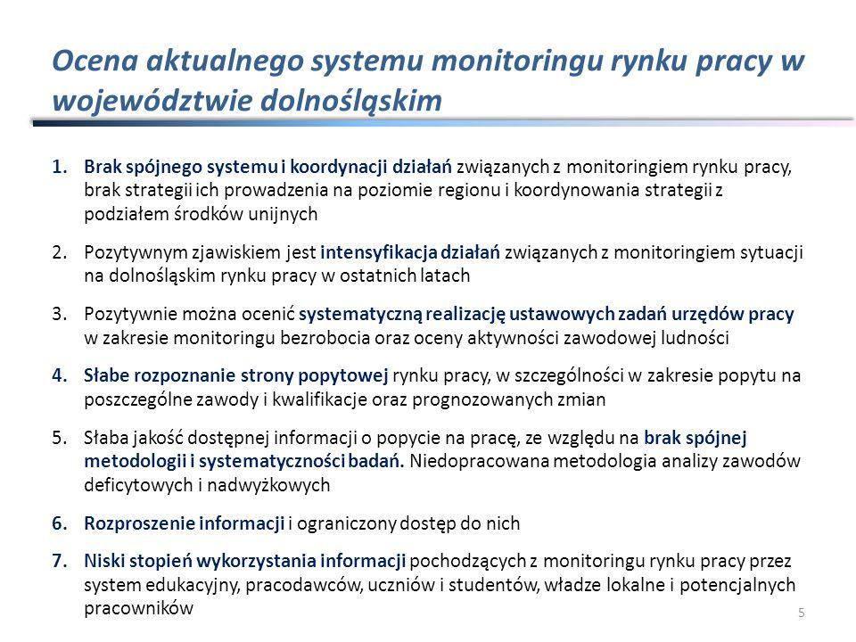 Ocena aktualnego systemu monitoringu rynku pracy w województwie dolnośląskim 1.Brak spójnego systemu i koordynacji działań związanych z monitoringiem rynku pracy, brak strategii ich prowadzenia na poziomie regionu i koordynowania strategii z podziałem środków unijnych 2.Pozytywnym zjawiskiem jest intensyfikacja działań związanych z monitoringiem sytuacji na dolnośląskim rynku pracy w ostatnich latach 3.Pozytywnie można ocenić systematyczną realizację ustawowych zadań urzędów pracy w zakresie monitoringu bezrobocia oraz oceny aktywności zawodowej ludności 4.Słabe rozpoznanie strony popytowej rynku pracy, w szczególności w zakresie popytu na poszczególne zawody i kwalifikacje oraz prognozowanych zmian 5.Słaba jakość dostępnej informacji o popycie na pracę, ze względu na brak spójnej metodologii i systematyczności badań.