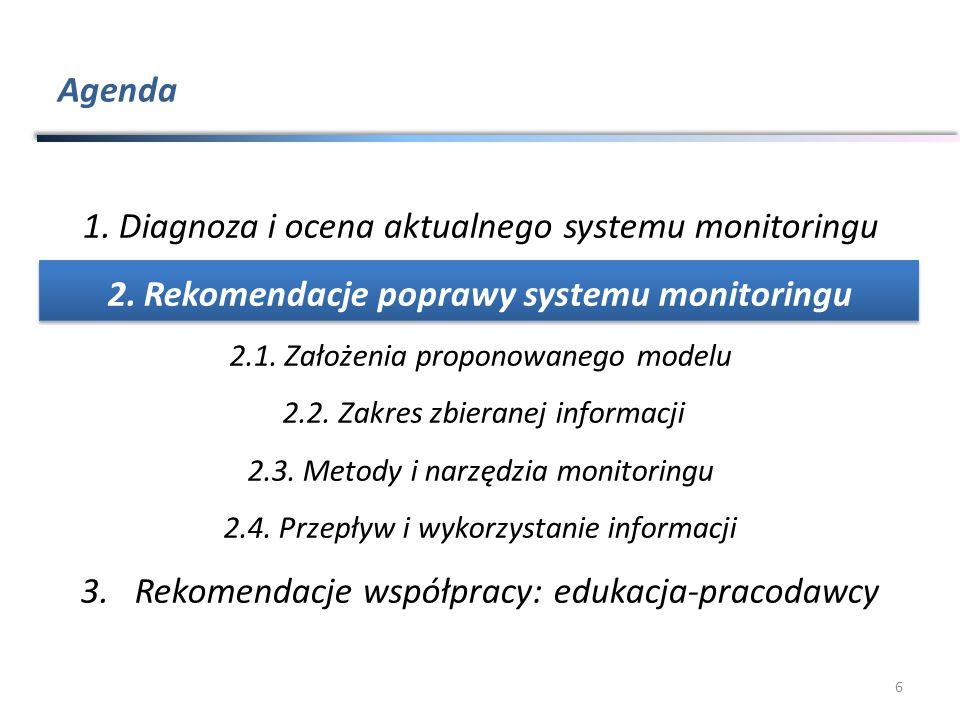 Agenda 6 1.Diagnoza i ocena aktualnego systemu monitoringu 2.Rekomendacje poprawy systemu monitoringu 2.1.