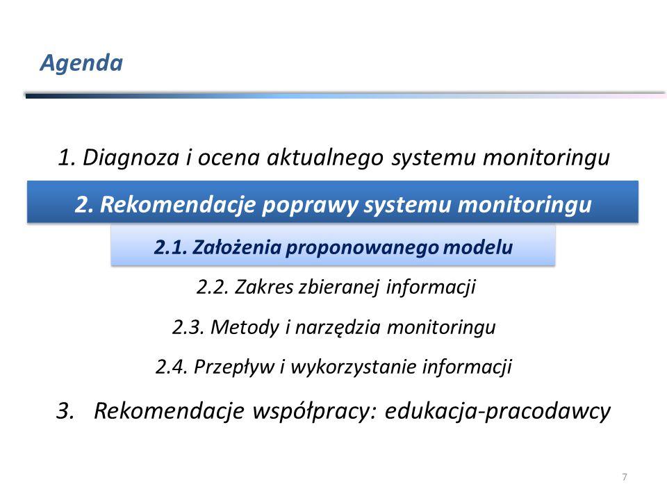 Agenda 7 1.Diagnoza i ocena aktualnego systemu monitoringu 2.Rekomendacje poprawy systemu monitoringu 2.1.