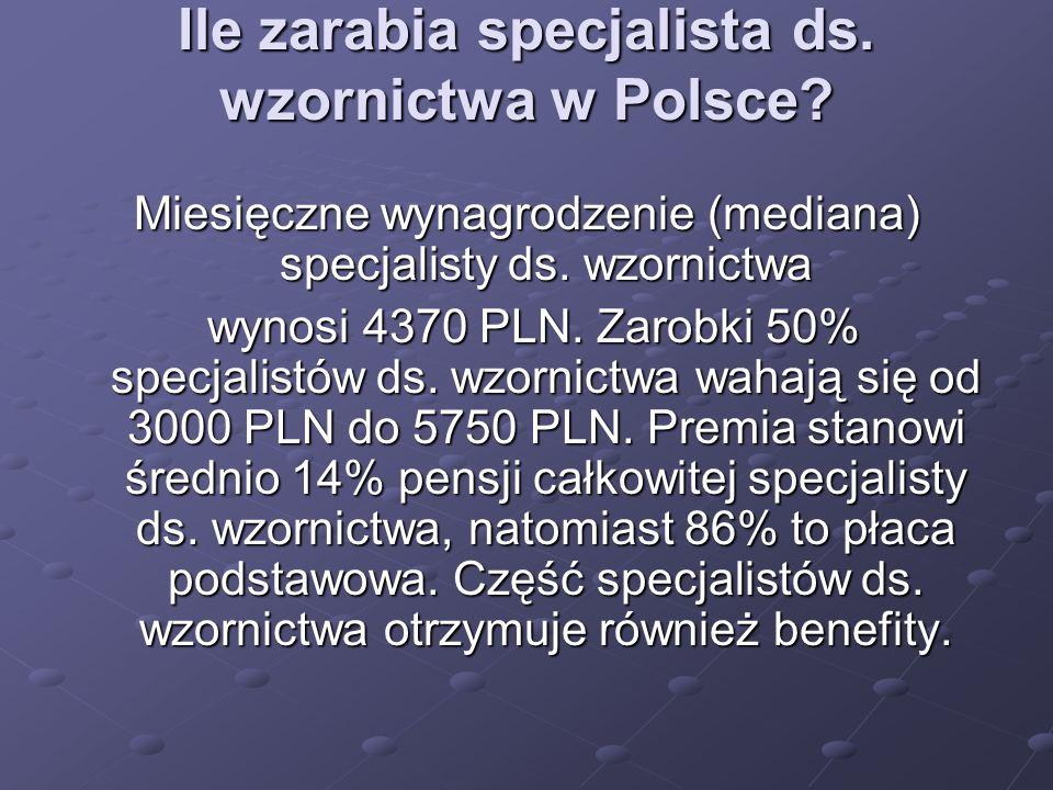 Ile zarabia specjalista ds. wzornictwa w Polsce.