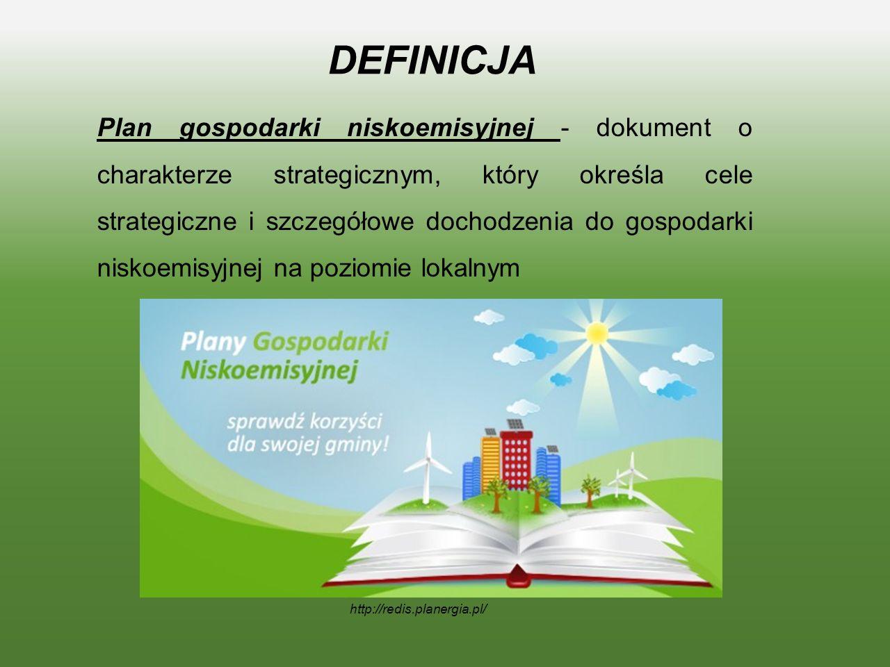 DEFINICJA Plan gospodarki niskoemisyjnej - dokument o charakterze strategicznym, który określa cele strategiczne i szczegółowe dochodzenia do gospodarki niskoemisyjnej na poziomie lokalnym http://redis.planergia.pl/