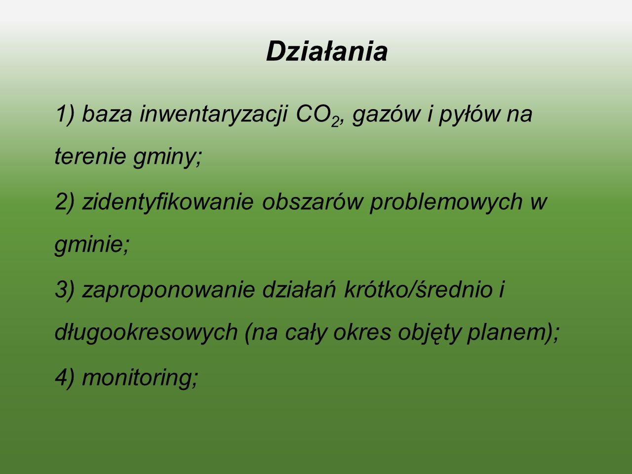 Działania 1) baza inwentaryzacji CO 2, gazów i pyłów na terenie gminy; 2) zidentyfikowanie obszarów problemowych w gminie; 3) zaproponowanie działań krótko/średnio i długookresowych (na cały okres objęty planem); 4) monitoring;