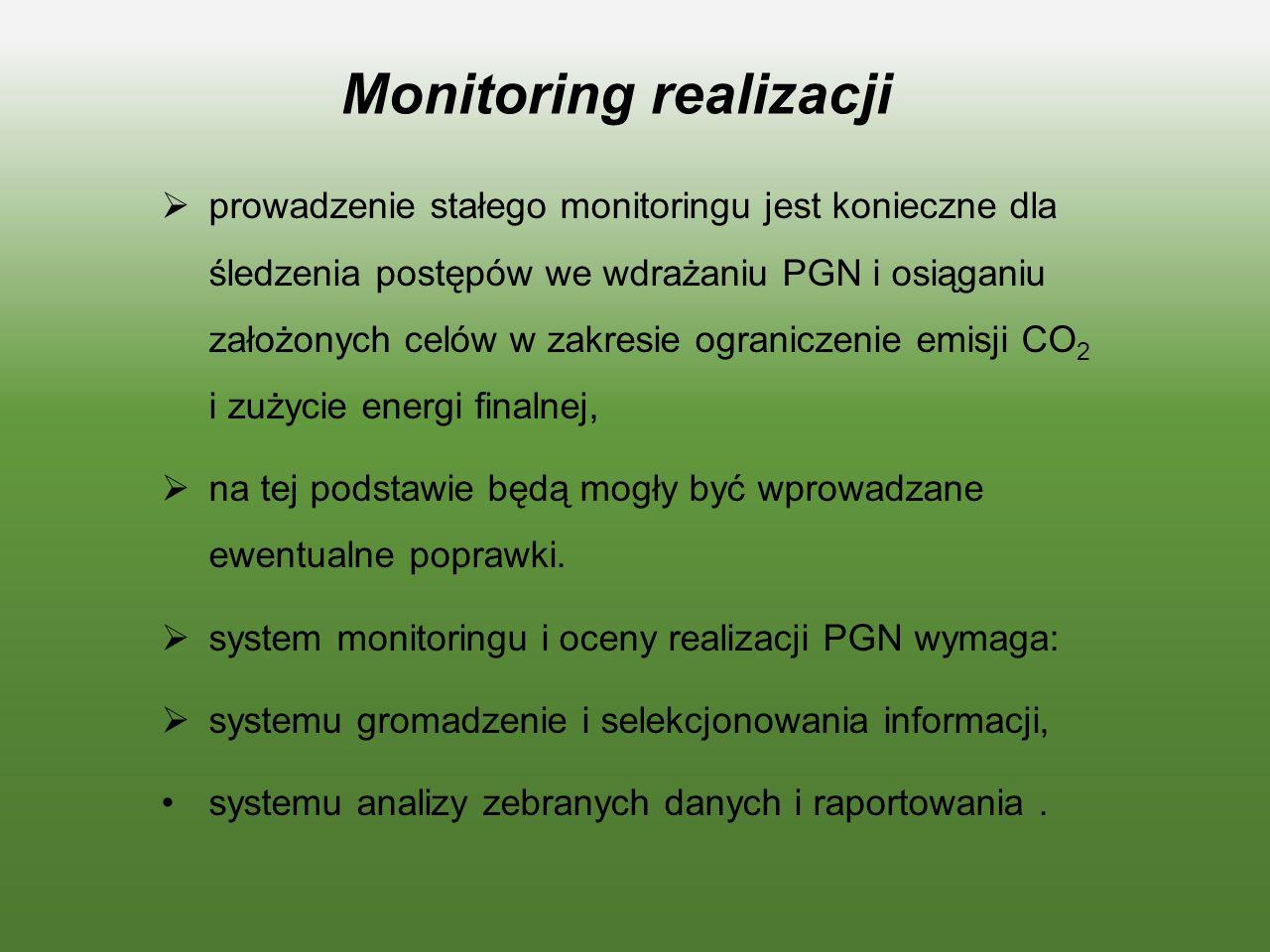  prowadzenie stałego monitoringu jest konieczne dla śledzenia postępów we wdrażaniu PGN i osiąganiu założonych celów w zakresie ograniczenie emisji CO 2 i zużycie energi finalnej,  na tej podstawie będą mogły być wprowadzane ewentualne poprawki.