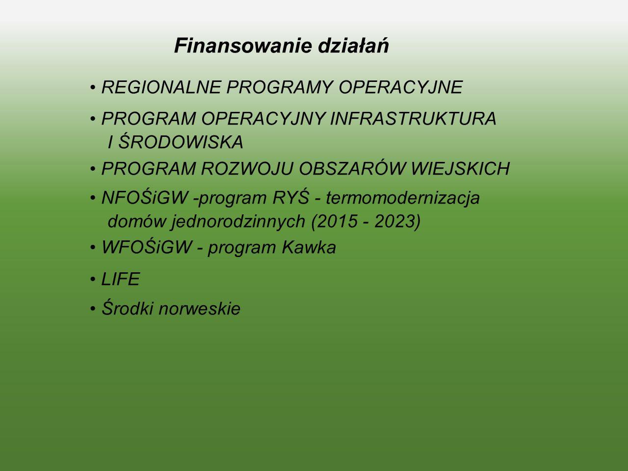 Finansowanie działań REGIONALNE PROGRAMY OPERACYJNE PROGRAM OPERACYJNY INFRASTRUKTURA I ŚRODOWISKA PROGRAM ROZWOJU OBSZARÓW WIEJSKICH NFOŚiGW -program RYŚ - termomodernizacja domów jednorodzinnych (2015 - 2023) WFOŚiGW - program Kawka LIFE Środki norweskie