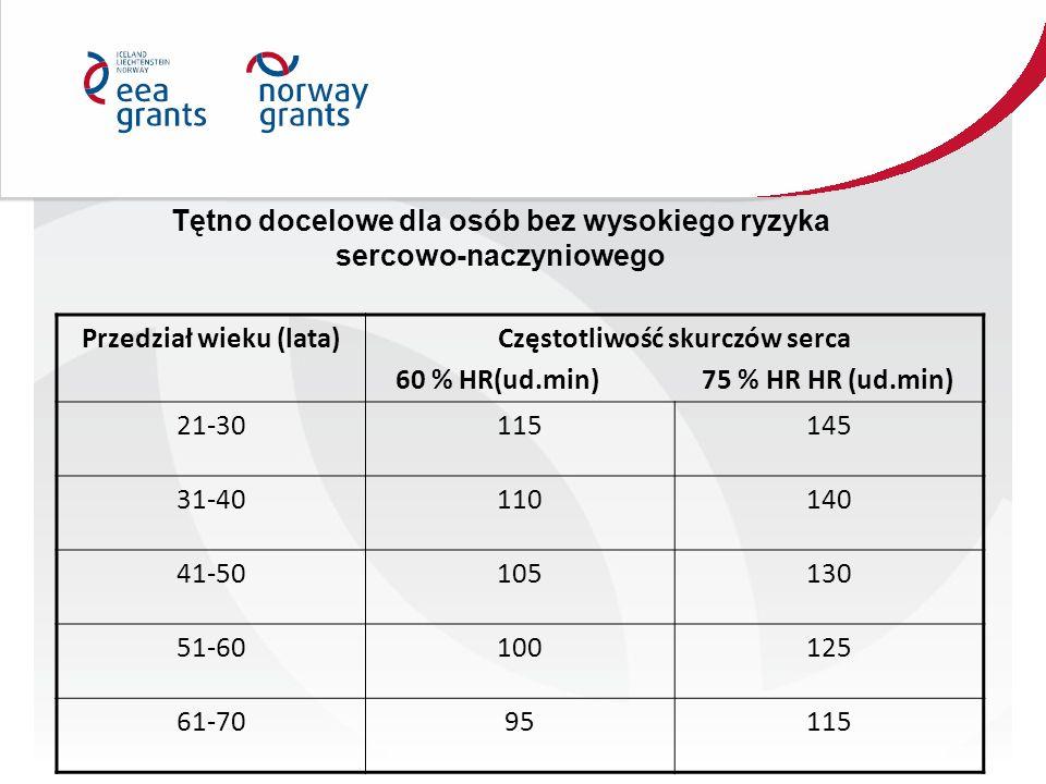 Tętno docelowe dla osób bez wysokiego ryzyka sercowo-naczyniowego Przedział wieku (lata)Częstotliwość skurczów serca 60 % HR(ud.min) 75 % HR HR (ud.mi