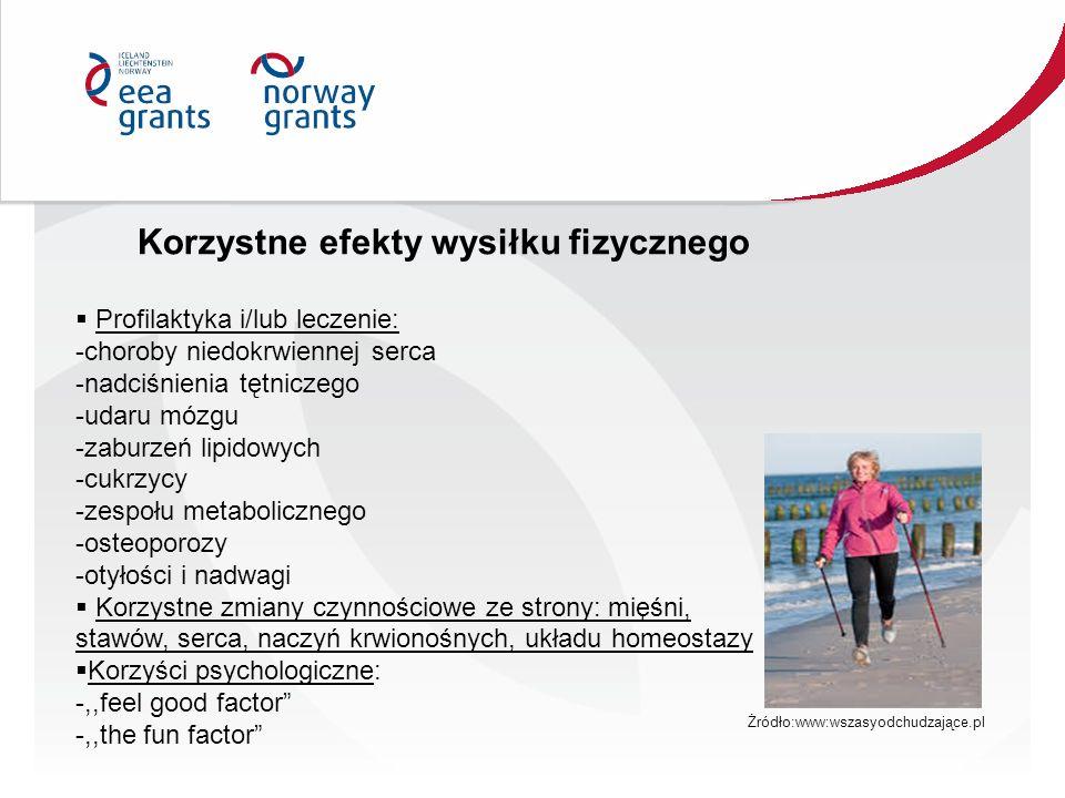 Korzystne efekty wysiłku fizycznego  Profilaktyka i/lub leczenie: -choroby niedokrwiennej serca -nadciśnienia tętniczego -udaru mózgu -zaburzeń lipid