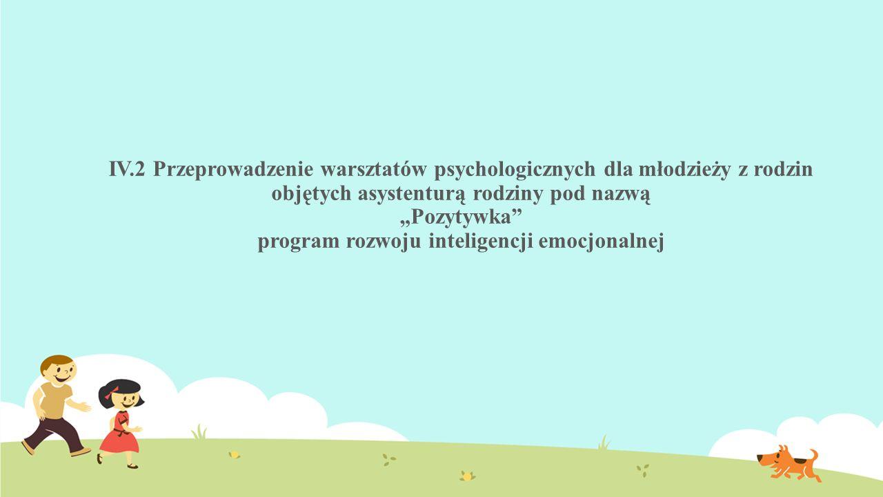 """IV.2 Przeprowadzenie warsztatów psychologicznych dla młodzieży z rodzin objętych asystenturą rodziny pod nazwą """"Pozytywka program rozwoju inteligencji emocjonalnej"""