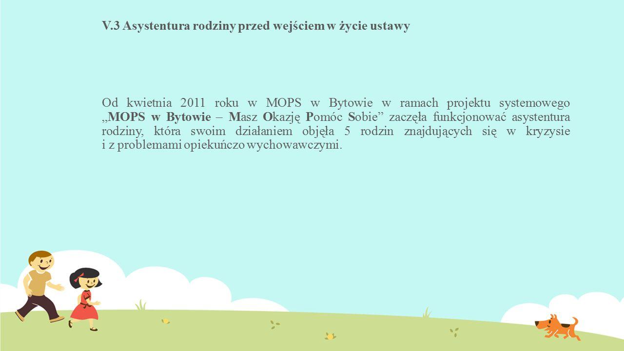 """V.3 Asystentura rodziny przed wejściem w życie ustawy Od kwietnia 2011 roku w MOPS w Bytowie w ramach projektu systemowego """"MOPS w Bytowie – Masz Okaz"""
