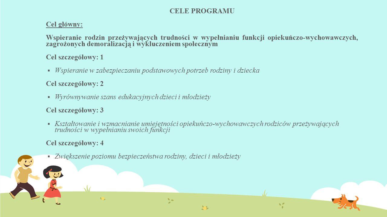 CELE PROGRAMU Cel główny: Wspieranie rodzin przeżywających trudności w wypełnianiu funkcji opiekuńczo-wychowawczych, zagrożonych demoralizacją i wykluczeniem społecznym Cel szczegółowy: 1  Wspieranie w zabezpieczaniu podstawowych potrzeb rodziny i dziecka Cel szczegółowy: 2  Wyrównywanie szans edukacyjnych dzieci i młodzieży Cel szczegółowy: 3  Kształtowanie i wzmacnianie umiejętności opiekuńczo-wychowawczych rodziców przeżywających trudności w wypełnianiu swoich funkcji Cel szczegółowy: 4  Zwiększenie poziomu bezpieczeństwa rodziny, dzieci i młodzieży