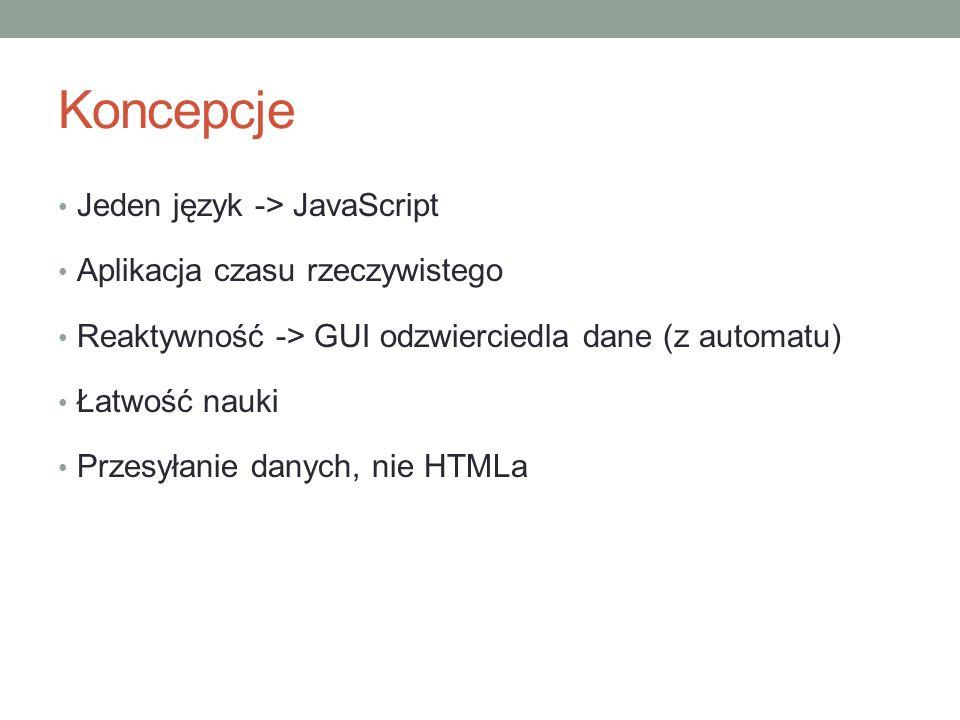 Koncepcje Jeden język -> JavaScript Aplikacja czasu rzeczywistego Reaktywność -> GUI odzwierciedla dane (z automatu) Łatwość nauki Przesyłanie danych, nie HTMLa